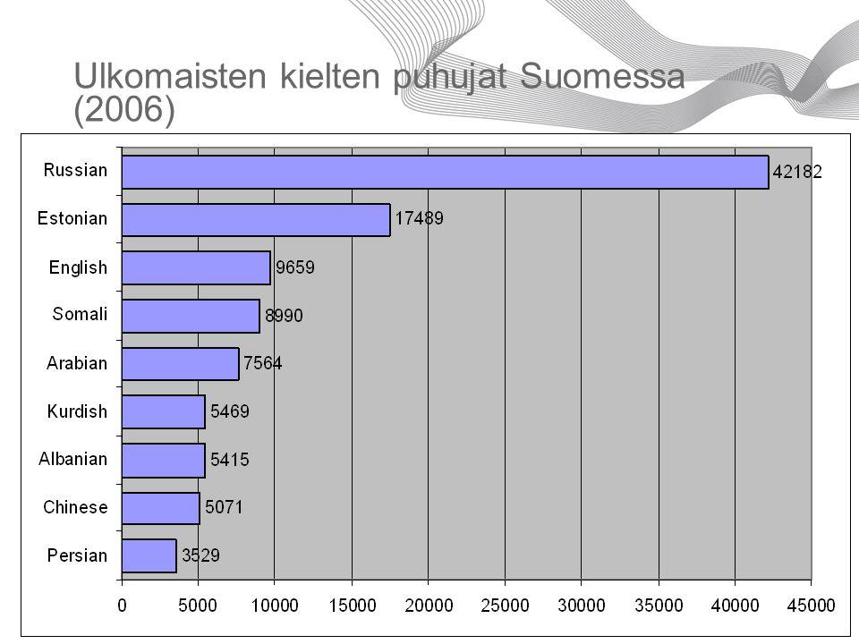 Ulkomaisten kielten puhujat Suomessa (2006)