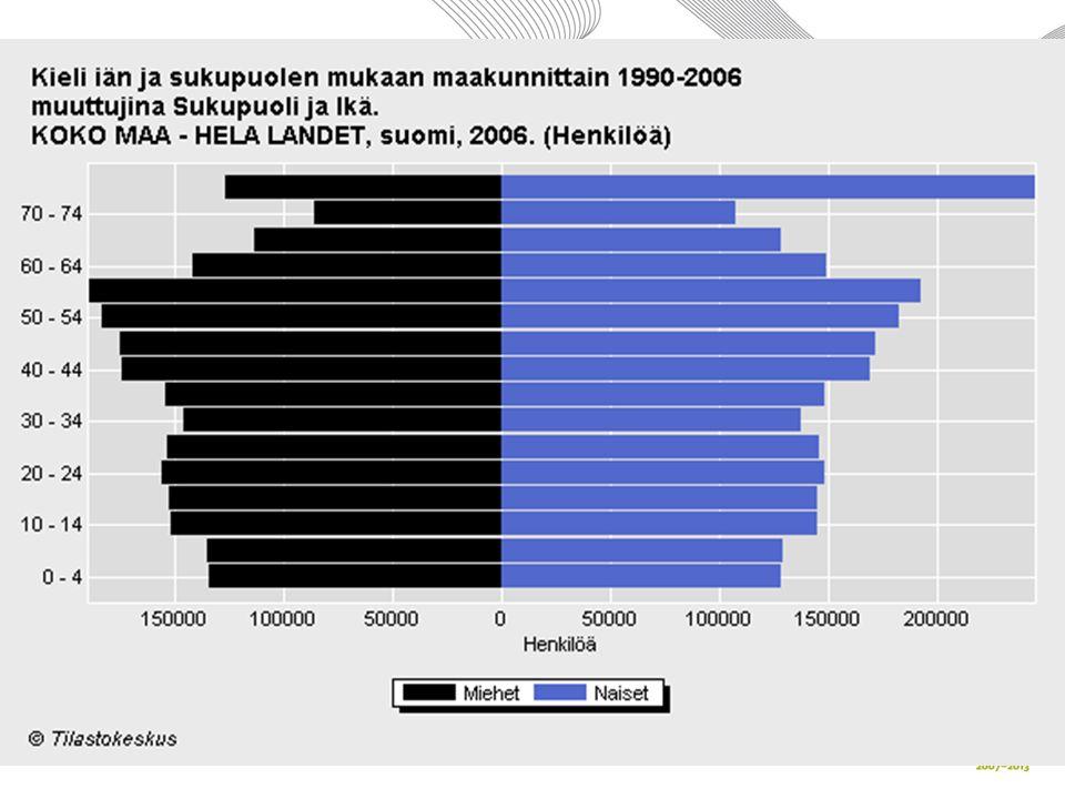 Säävälä, Minna. What do we know about Russians living in Finland