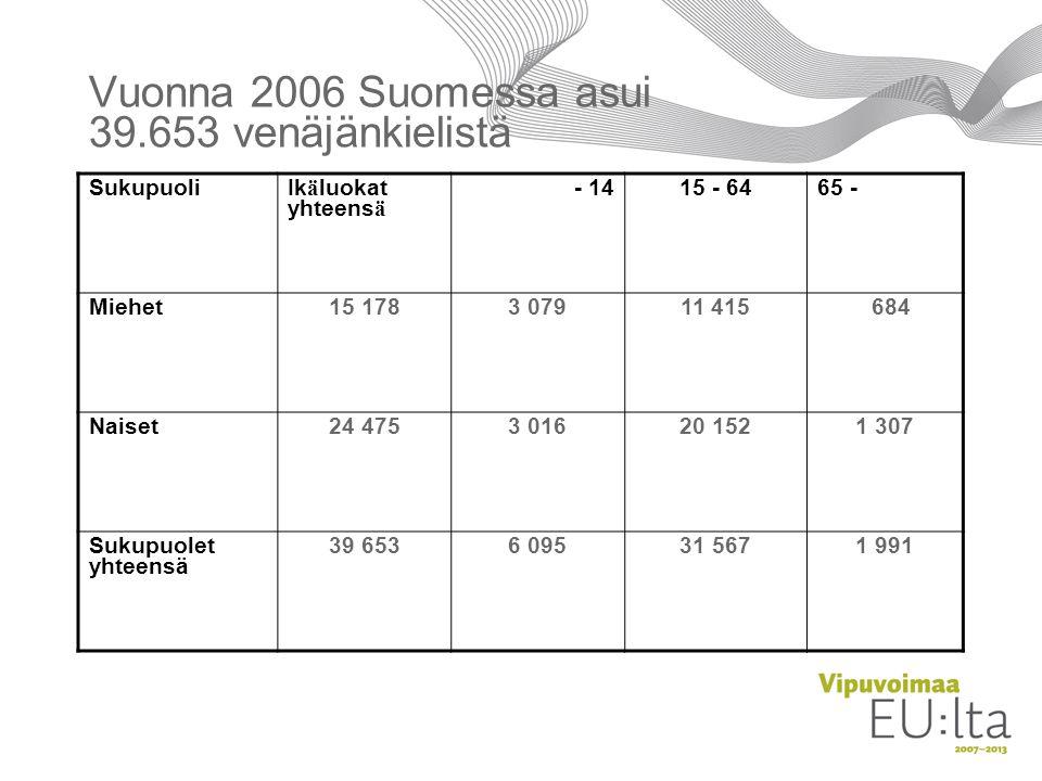 Vuonna 2006 Suomessa asui 39.653 venäjänkielistä