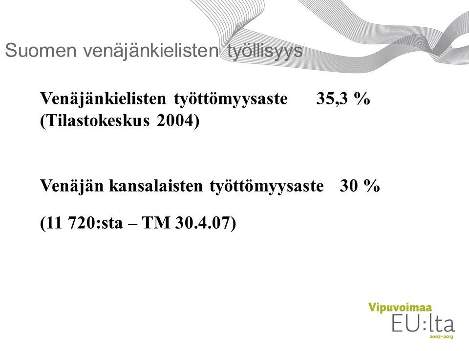 Suomen venäjänkielisten työllisyys
