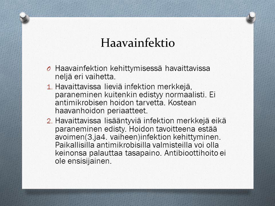 Haavainfektio Haavainfektion kehittymisessä havaittavissa neljä eri vaihetta.