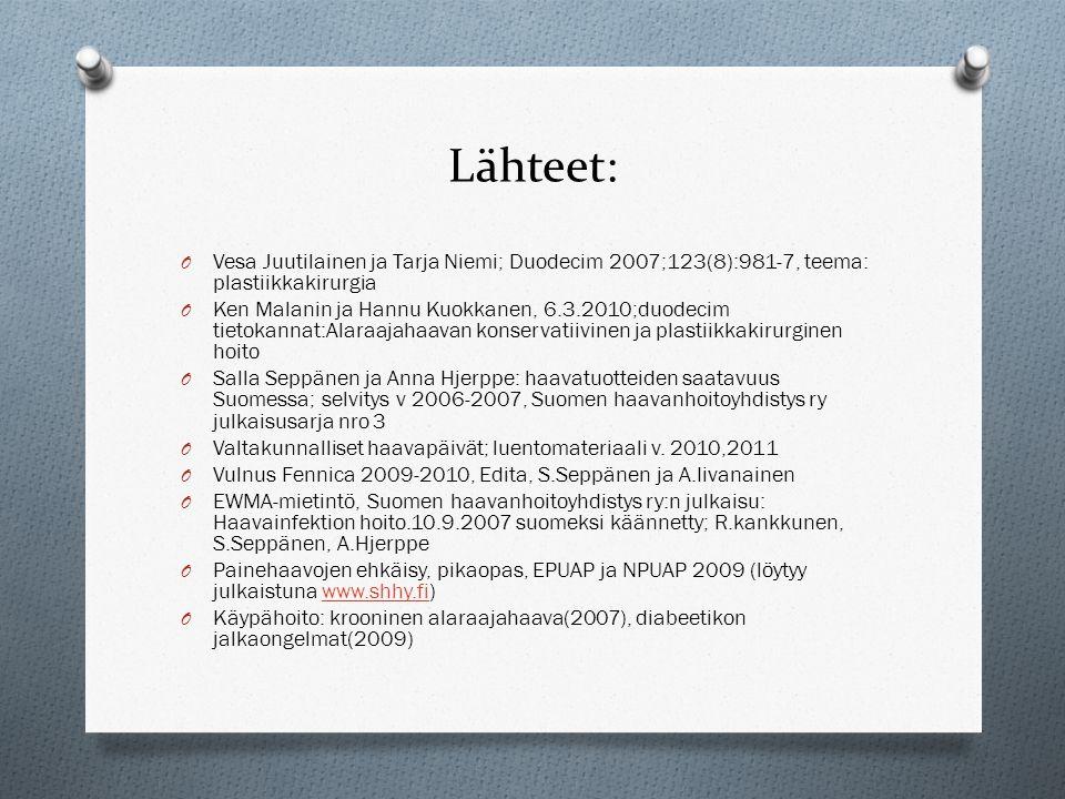 Lähteet: Vesa Juutilainen ja Tarja Niemi; Duodecim 2007;123(8):981-7, teema: plastiikkakirurgia.