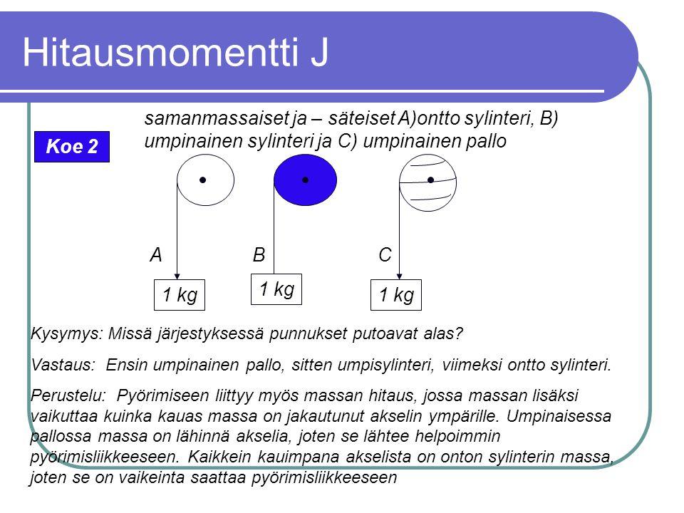 Hitausmomentti J samanmassaiset ja – säteiset A)ontto sylinteri, B) umpinainen sylinteri ja C) umpinainen pallo.