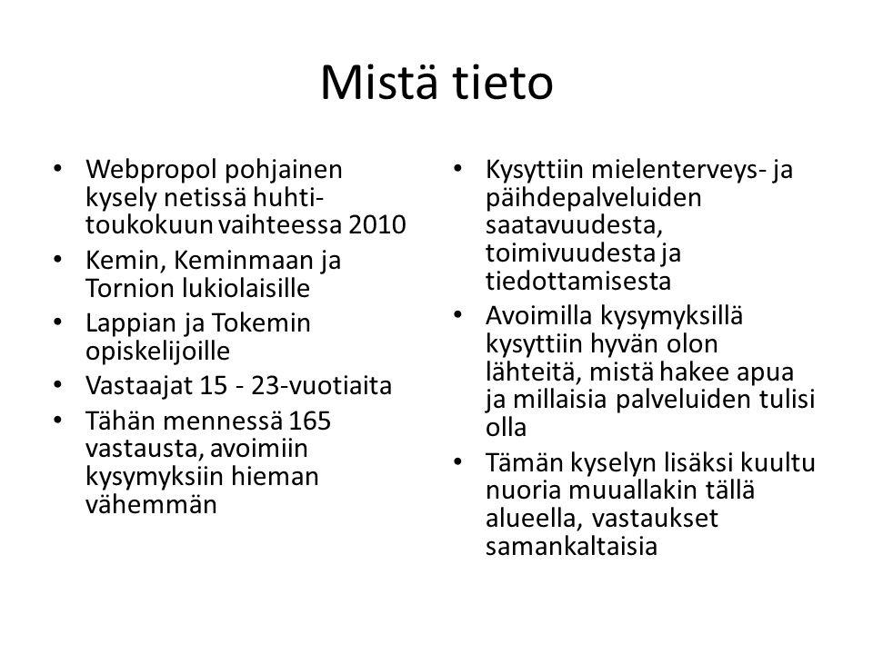Mistä tieto Webpropol pohjainen kysely netissä huhti- toukokuun vaihteessa 2010. Kemin, Keminmaan ja Tornion lukiolaisille.