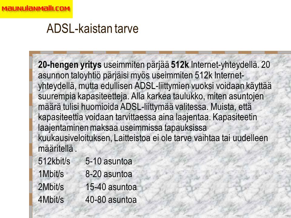 ADSL-kaistan tarve