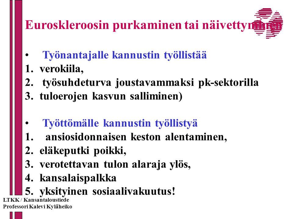 Euroskleroosin purkaminen tai näivettyminen