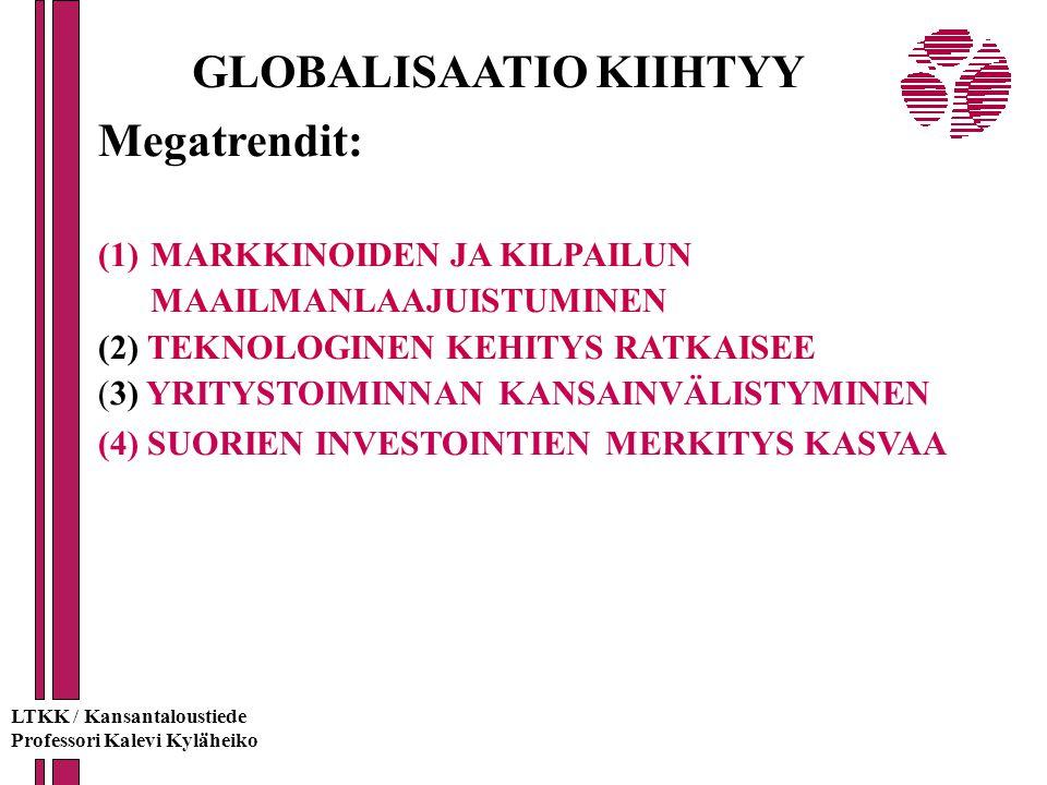 GLOBALISAATIO KIIHTYY
