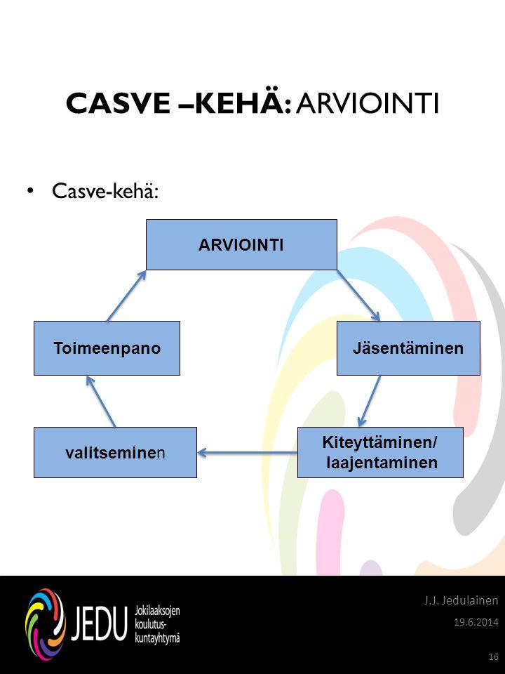 CASVE –KEHÄ: ARVIOINTI
