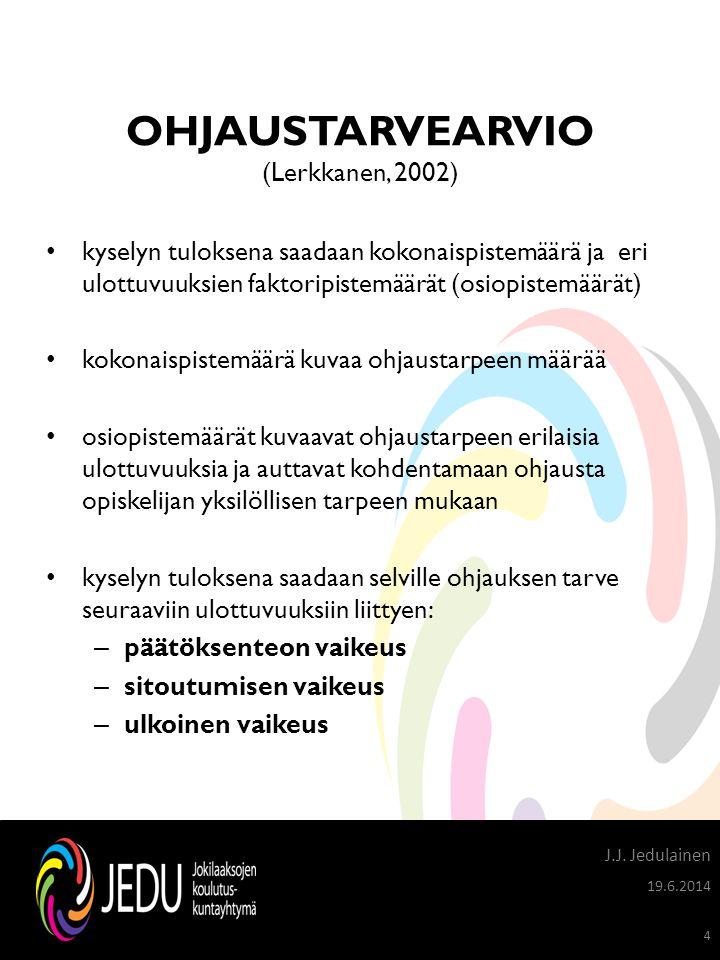 OHJAUSTARVEARVIO (Lerkkanen, 2002)