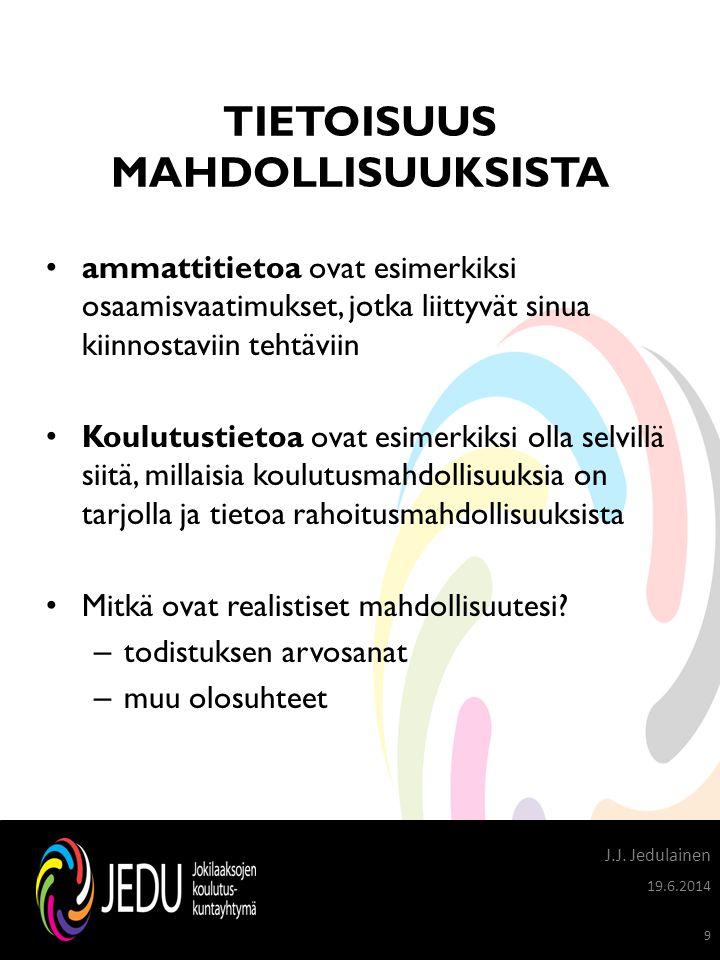 TIETOISUUS MAHDOLLISUUKSISTA
