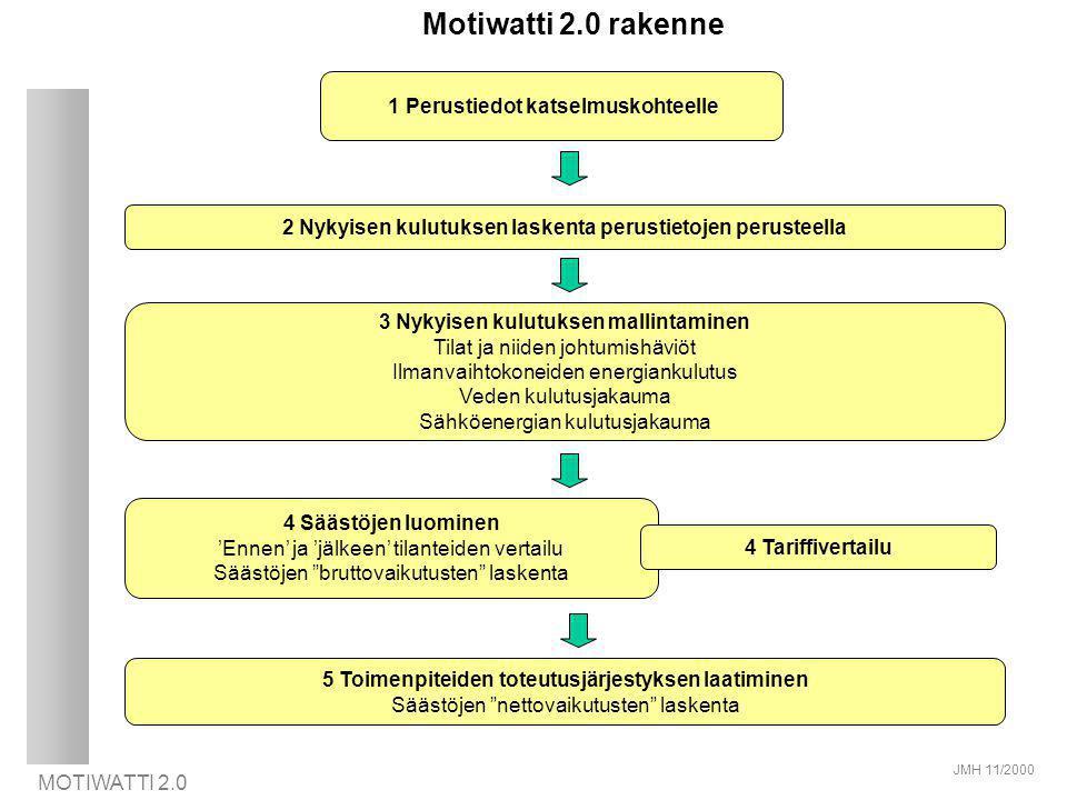 Motiwatti 2.0 rakenne 1 Perustiedot katselmuskohteelle. 2 Nykyisen kulutuksen laskenta perustietojen perusteella.