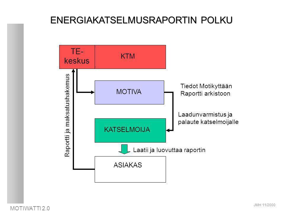 ENERGIAKATSELMUSRAPORTIN POLKU