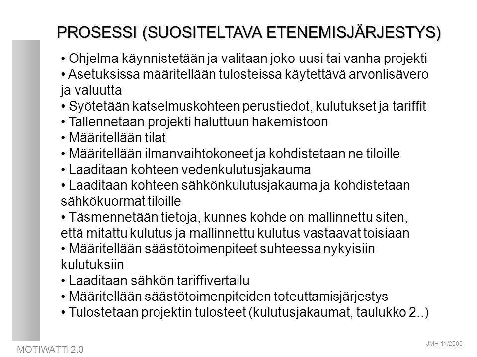 PROSESSI (SUOSITELTAVA ETENEMISJÄRJESTYS)