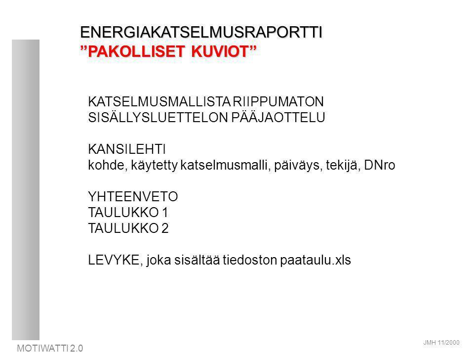 ENERGIAKATSELMUSRAPORTTI PAKOLLISET KUVIOT