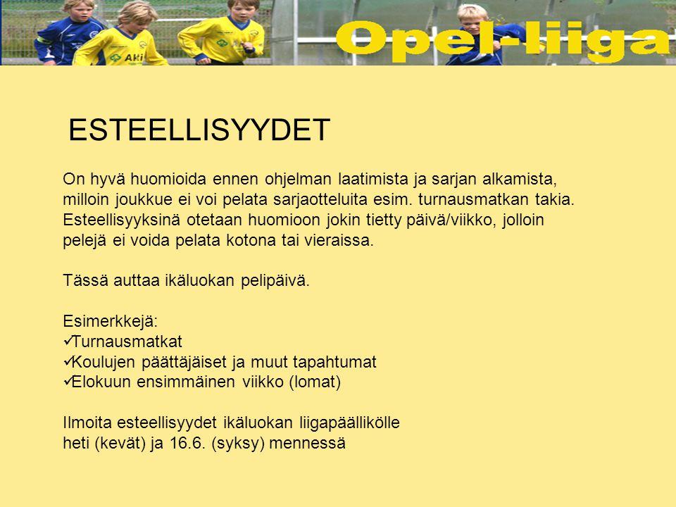 ESTEELLISYYDET