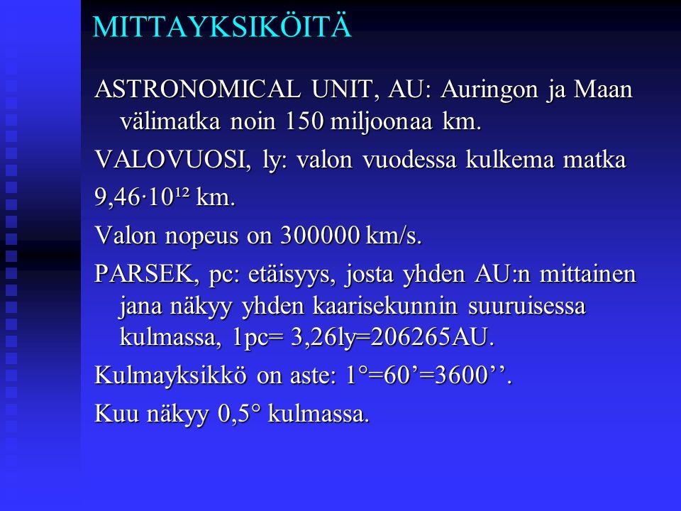 MITTAYKSIKÖITÄ ASTRONOMICAL UNIT, AU: Auringon ja Maan välimatka noin 150 miljoonaa km. VALOVUOSI, ly: valon vuodessa kulkema matka.