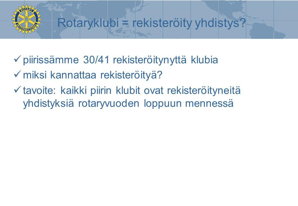 Rotaryklubi = rekisteröity yhdistys