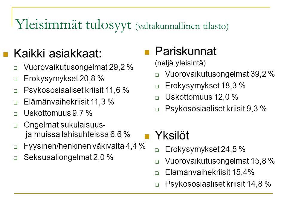 Yleisimmät tulosyyt (valtakunnallinen tilasto)