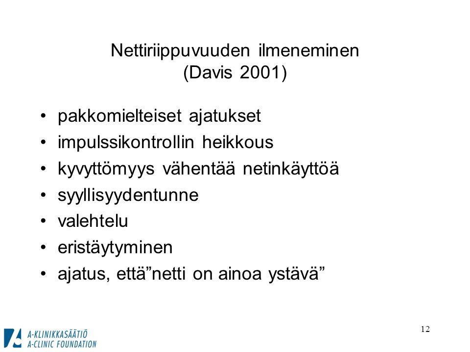 Nettiriippuvuuden ilmeneminen (Davis 2001)