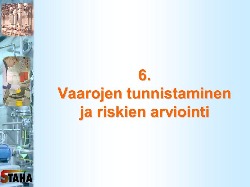 6. Vaarojen tunnistaminen ja riskien arviointi