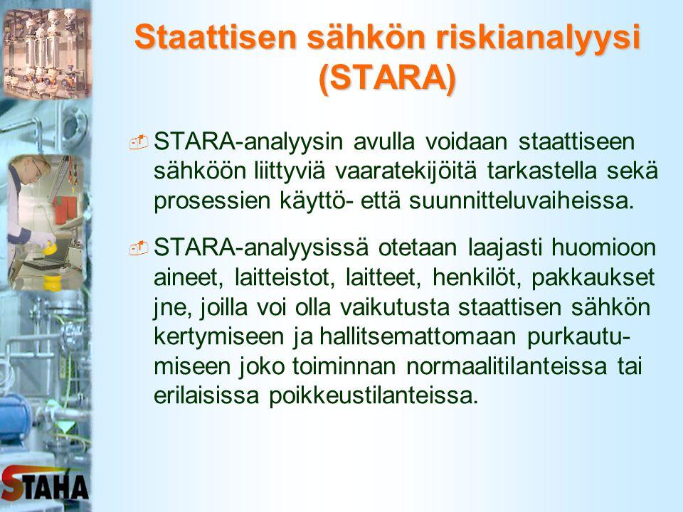Staattisen sähkön riskianalyysi (STARA)