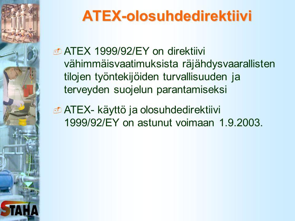 ATEX-olosuhdedirektiivi