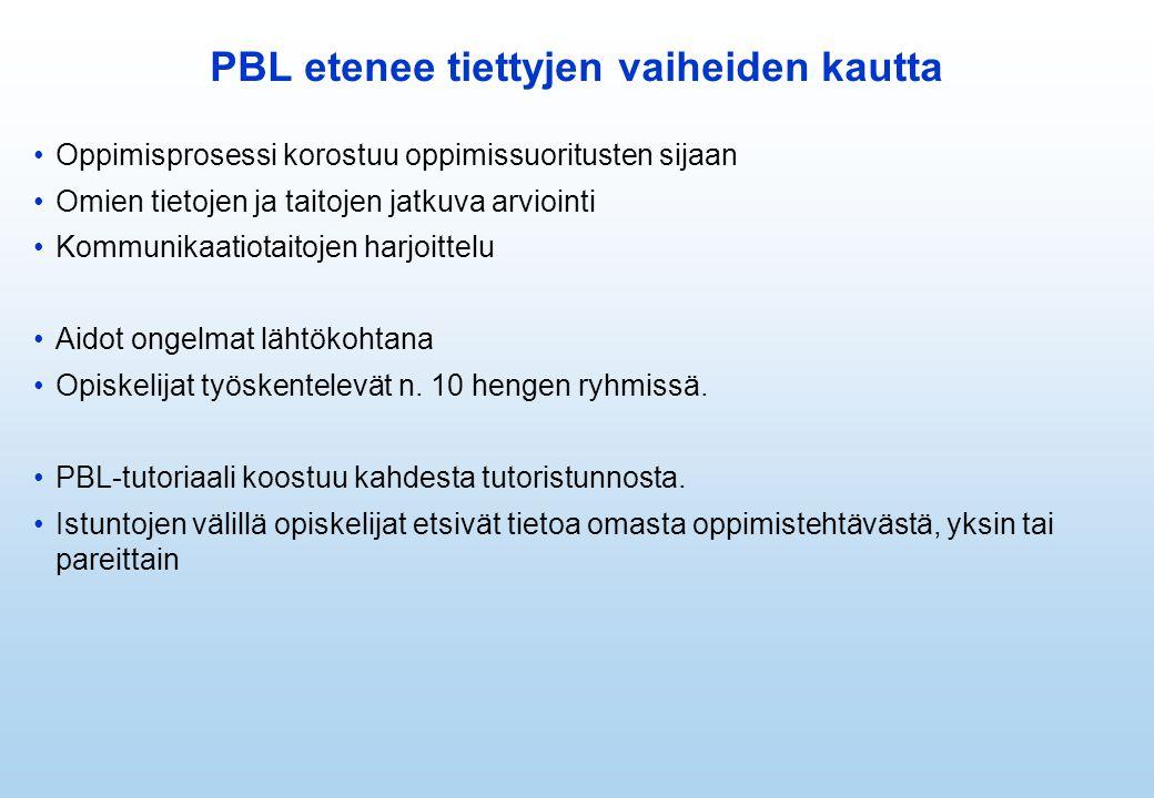 PBL etenee tiettyjen vaiheiden kautta