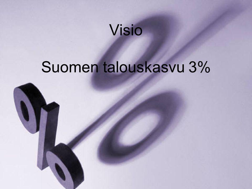 Visio Suomen talouskasvu 3%