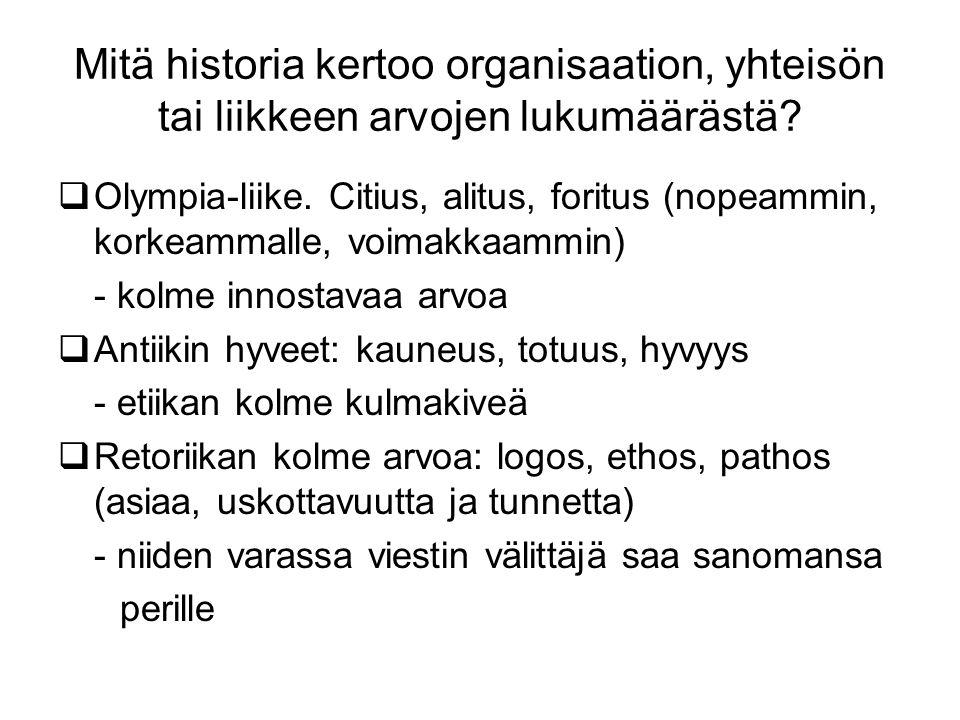 Mitä historia kertoo organisaation, yhteisön tai liikkeen arvojen lukumäärästä