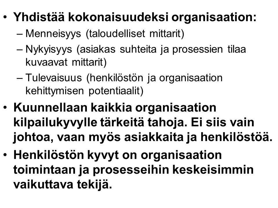Yhdistää kokonaisuudeksi organisaation: