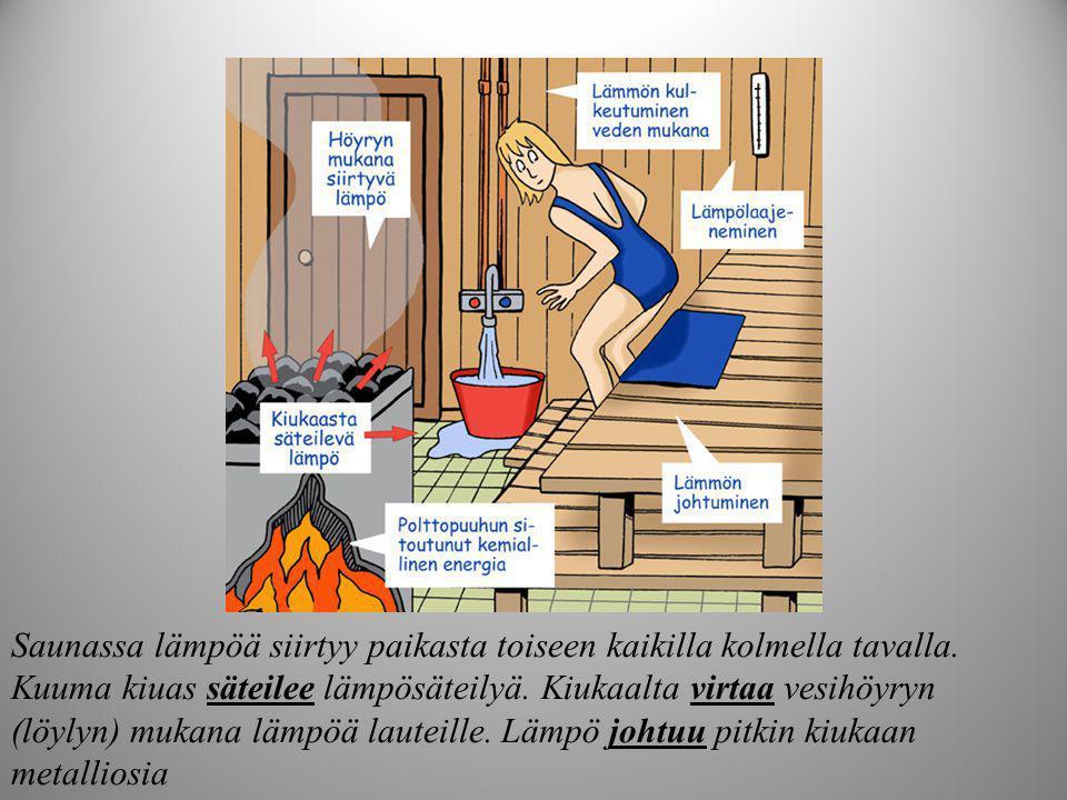 Saunassa lämpöä siirtyy paikasta toiseen kaikilla kolmella tavalla
