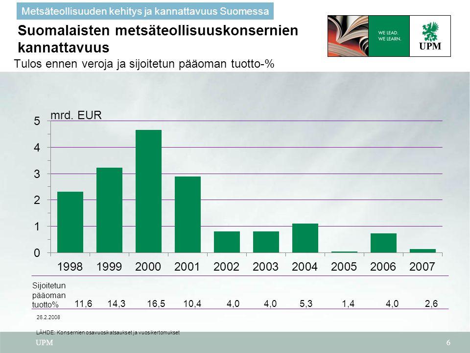 Suomalaisten metsäteollisuuskonsernien kannattavuus