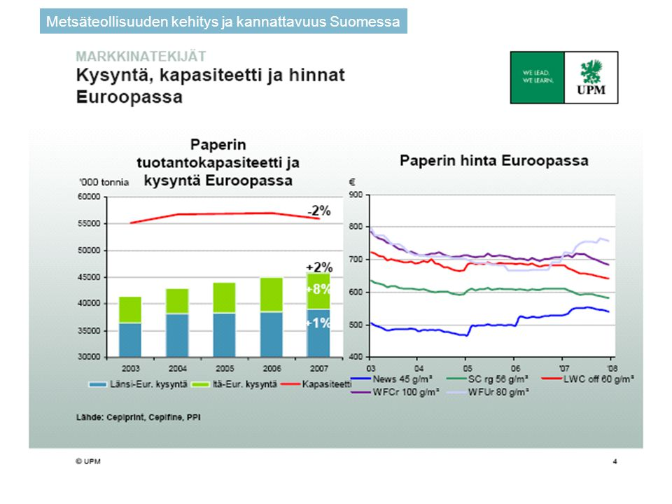 Metsäteollisuuden kehitys ja kannattavuus Suomessa