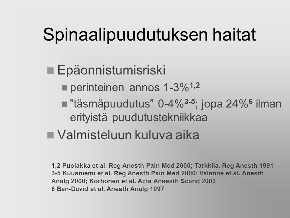 Spinaalipuudutuksen haitat