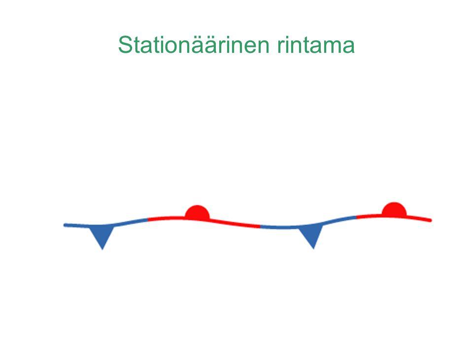 Stationäärinen rintama
