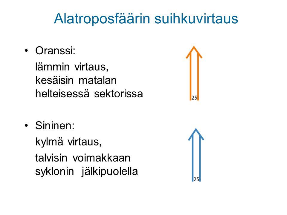 Alatroposfäärin suihkuvirtaus