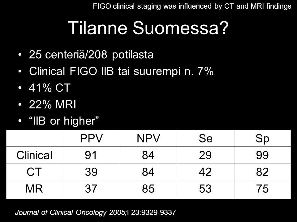 Tilanne Suomessa 25 centeriä/208 potilasta