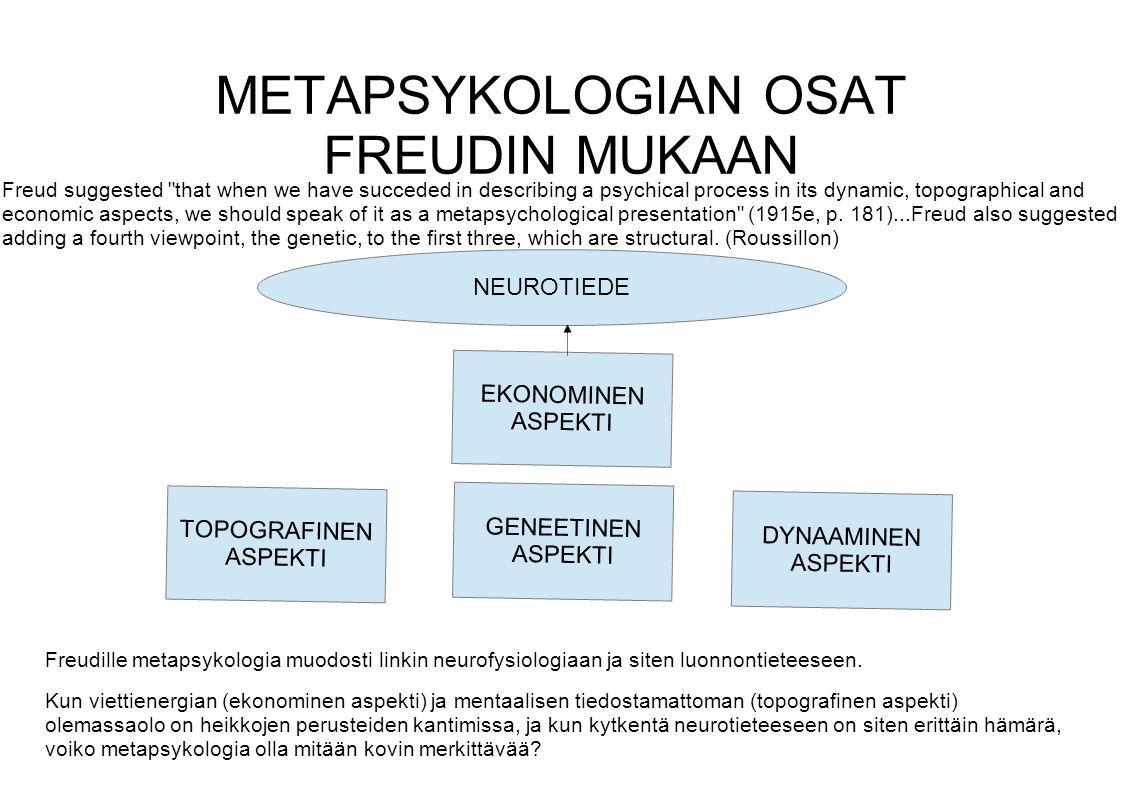 METAPSYKOLOGIAN OSAT FREUDIN MUKAAN