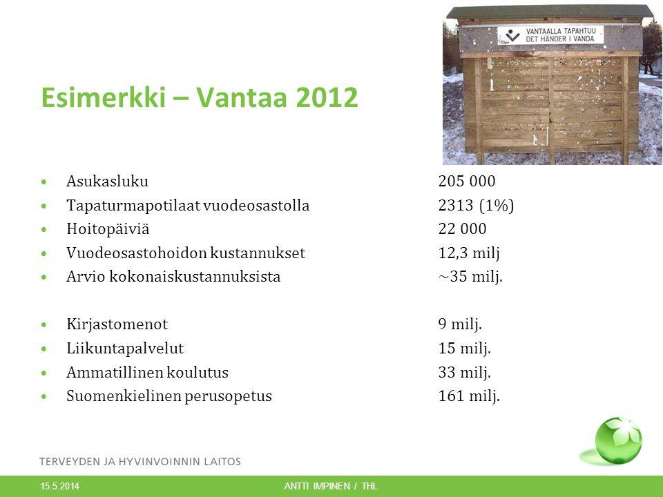 Esimerkki – Vantaa 2012 Asukasluku 205 000