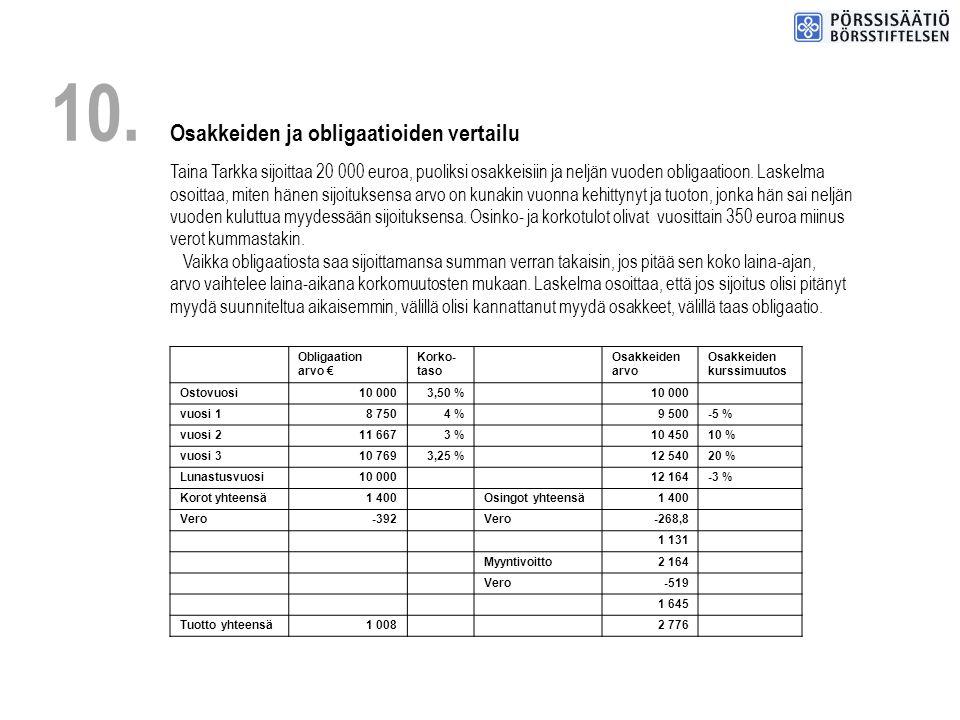 10. Osakkeiden ja obligaatioiden vertailu