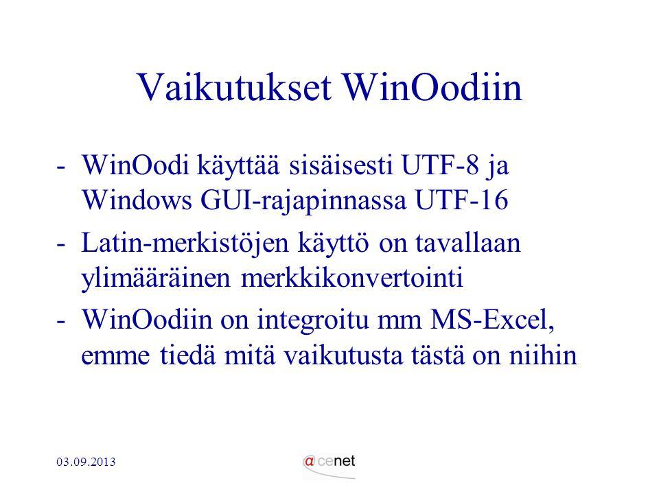 Vaikutukset WinOodiin
