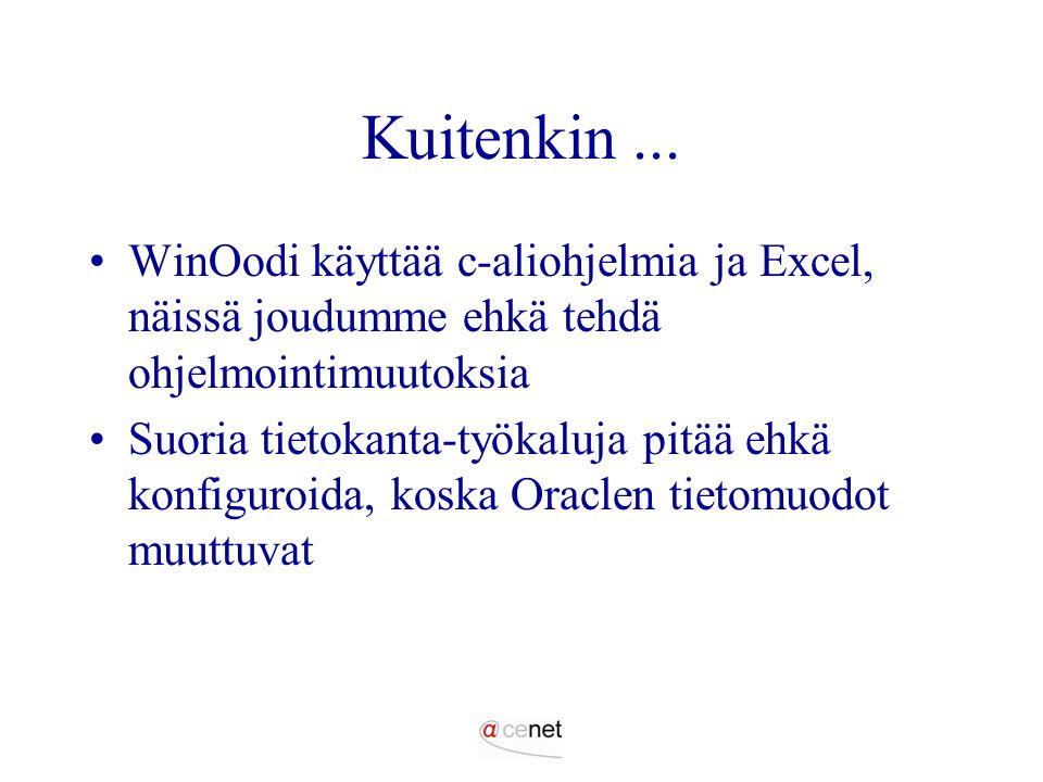 Kuitenkin ... WinOodi käyttää c-aliohjelmia ja Excel, näissä joudumme ehkä tehdä ohjelmointimuutoksia.