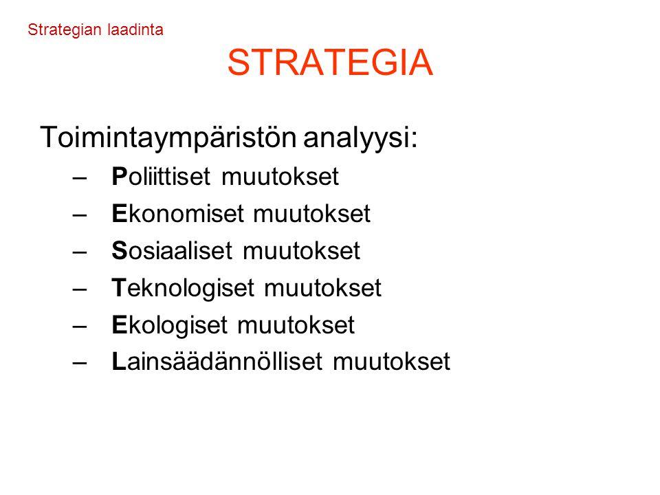 STRATEGIA Toimintaympäristön analyysi: Poliittiset muutokset