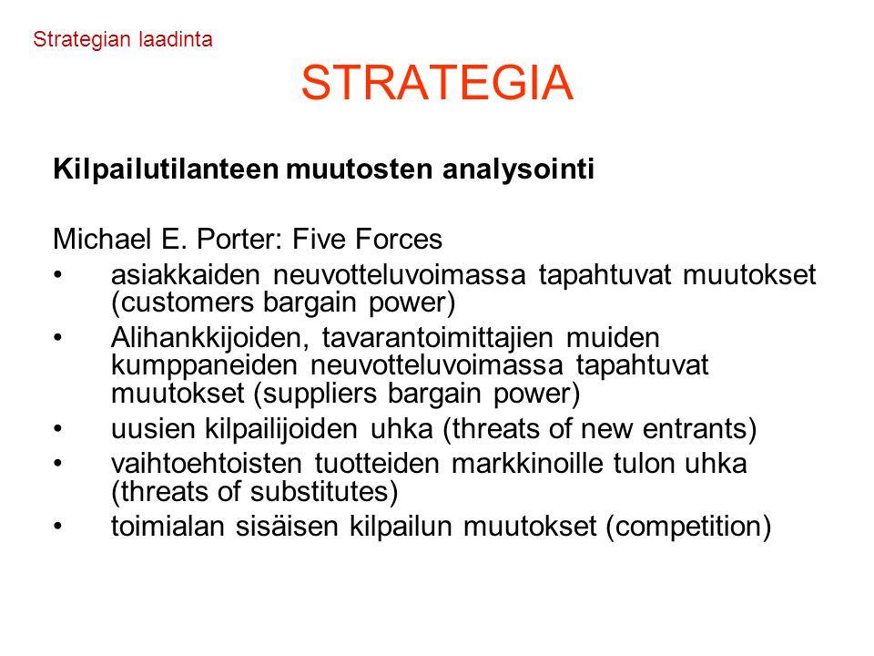 STRATEGIA Kilpailutilanteen muutosten analysointi
