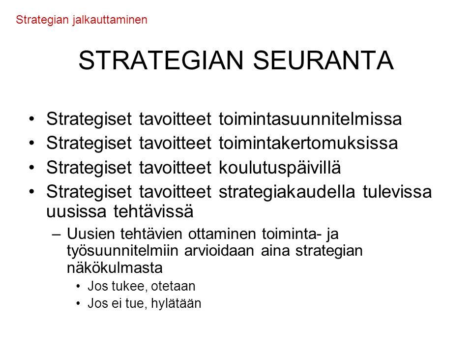 STRATEGIAN SEURANTA Strategiset tavoitteet toimintasuunnitelmissa
