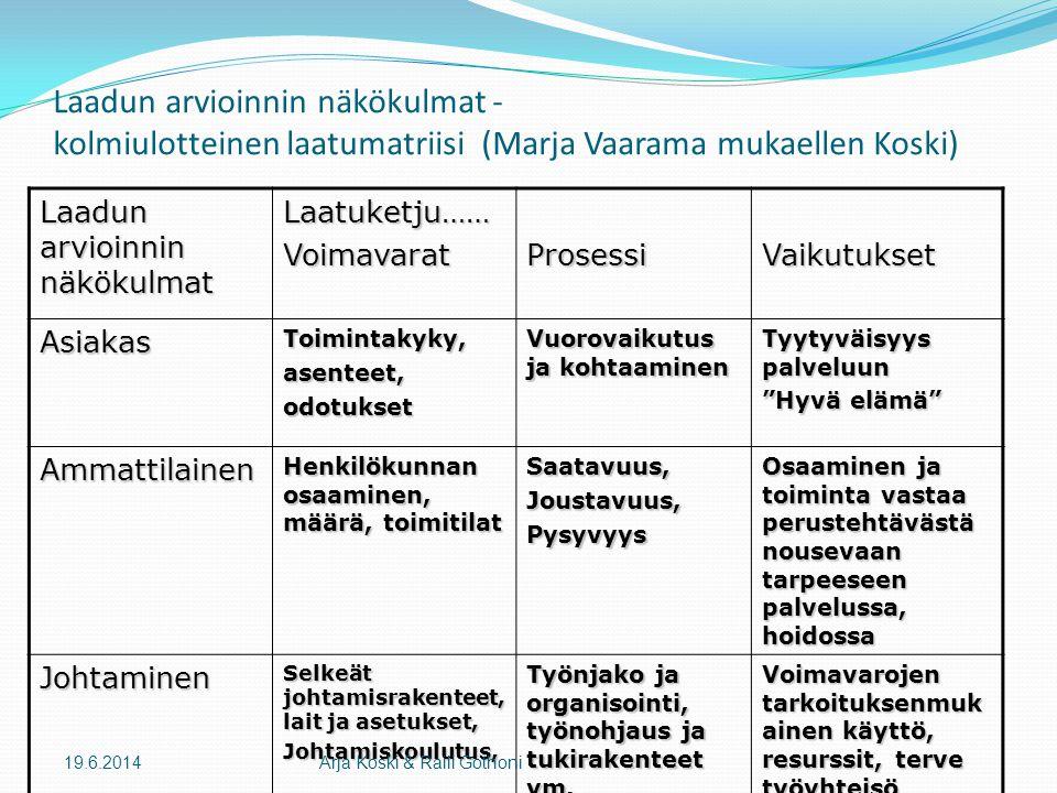 Laadun arvioinnin näkökulmat - kolmiulotteinen laatumatriisi (Marja Vaarama mukaellen Koski)