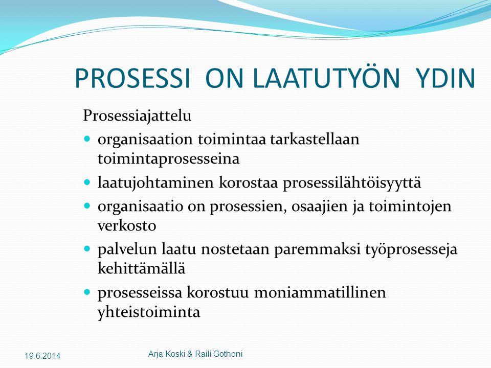 PROSESSI ON LAATUTYÖN YDIN