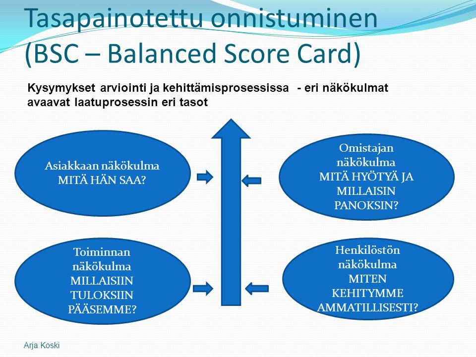 Tasapainotettu onnistuminen (BSC – Balanced Score Card)