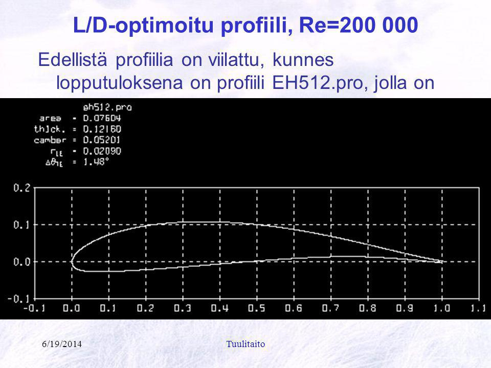 L/D-optimoitu profiili, Re=200 000
