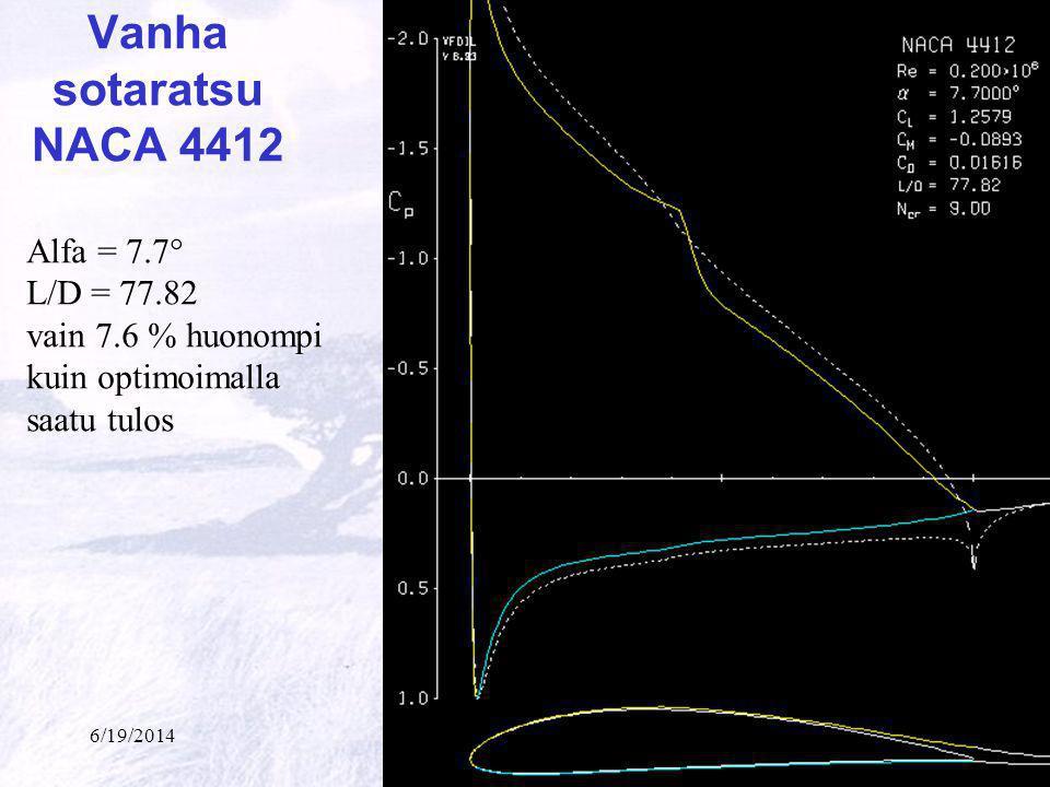 Vanha sotaratsu NACA 4412 Alfa = 7.7° L/D = 77.82